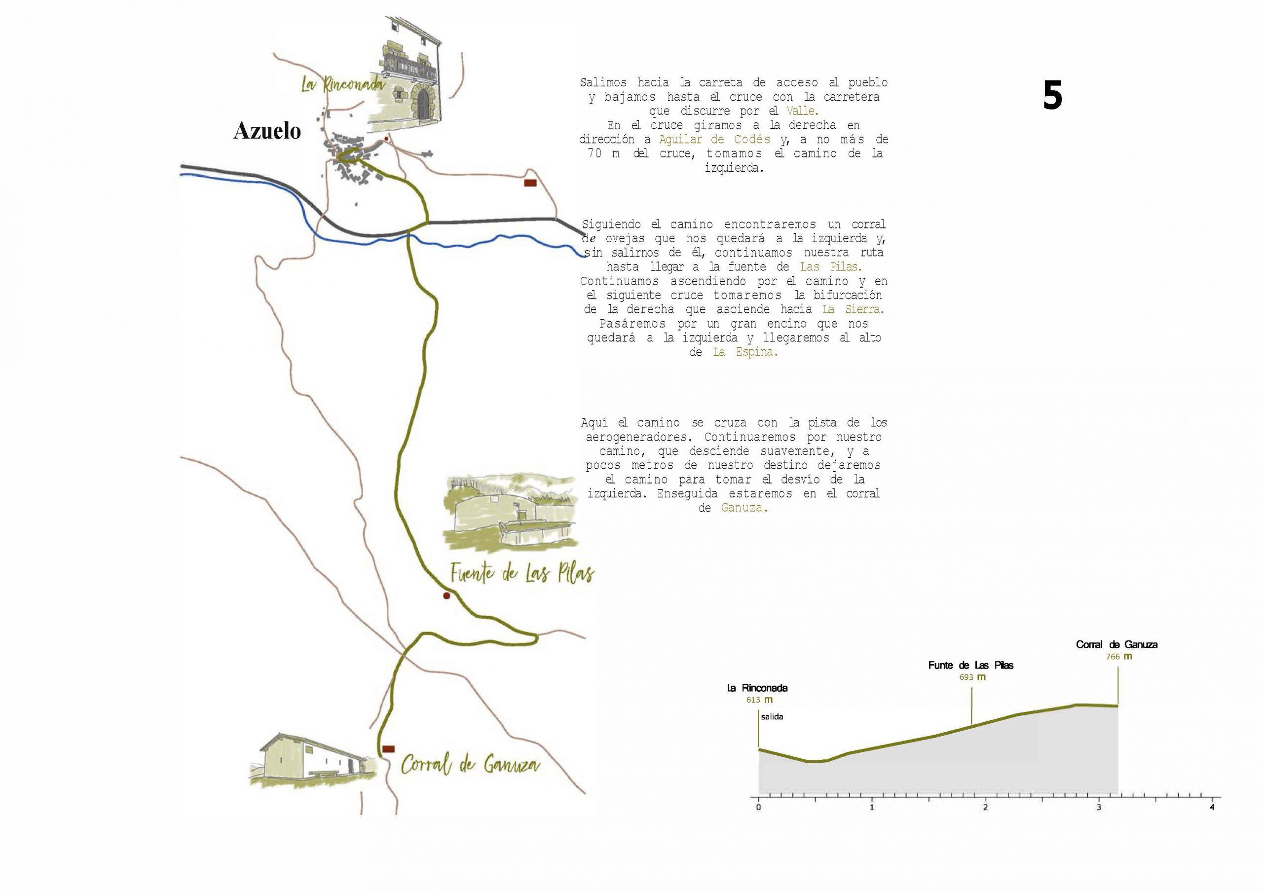 Casa La Rinconada ruta